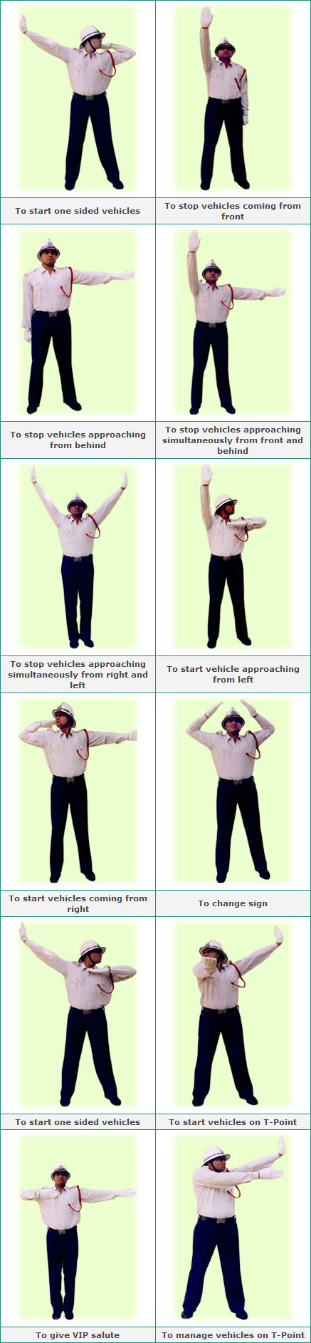 Traffic Police Hand Signals